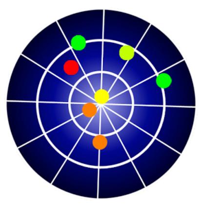 現在地の住所が分かるアプリ!AndroiTS GPS Test Free